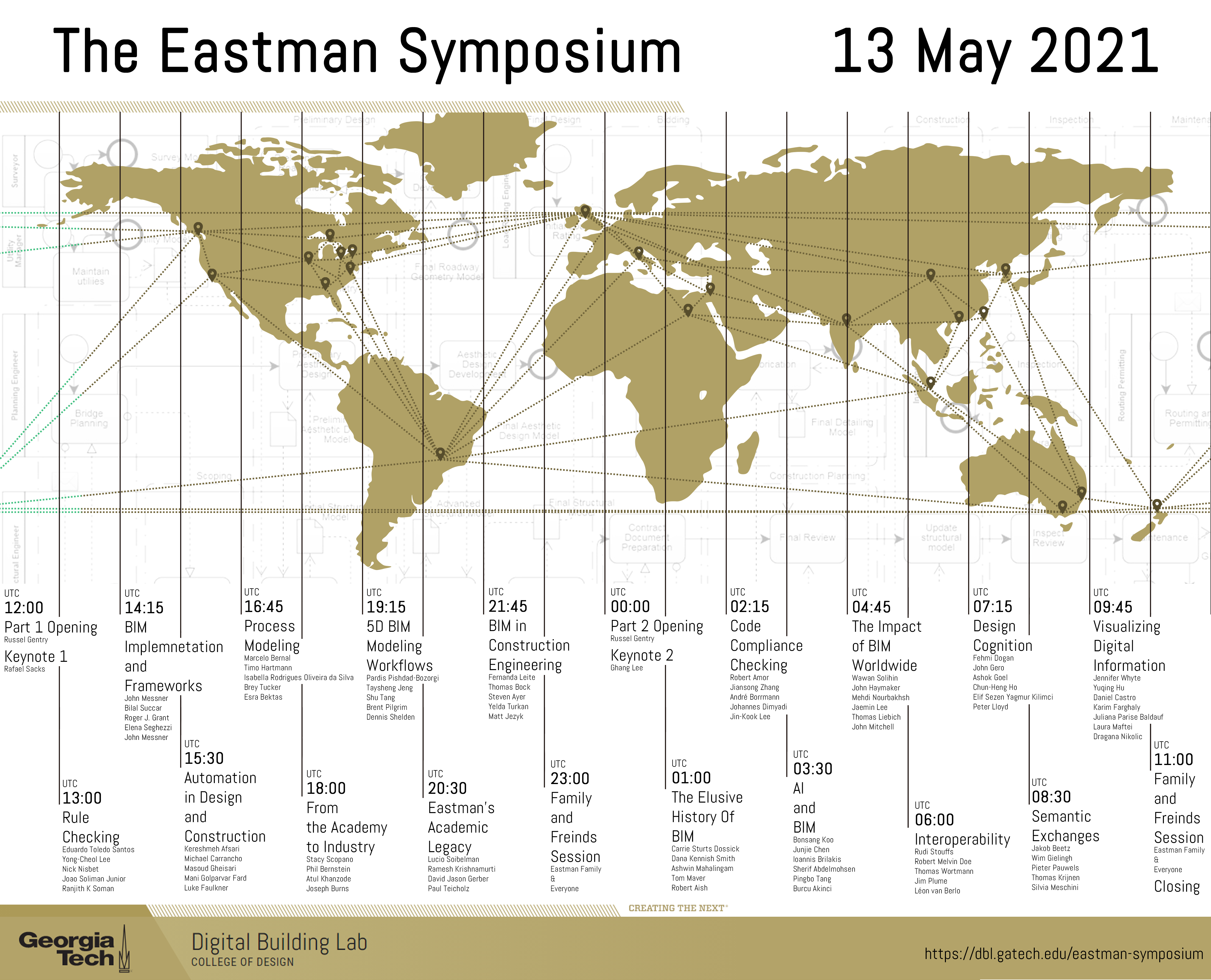 Eastman SyposiumTime map